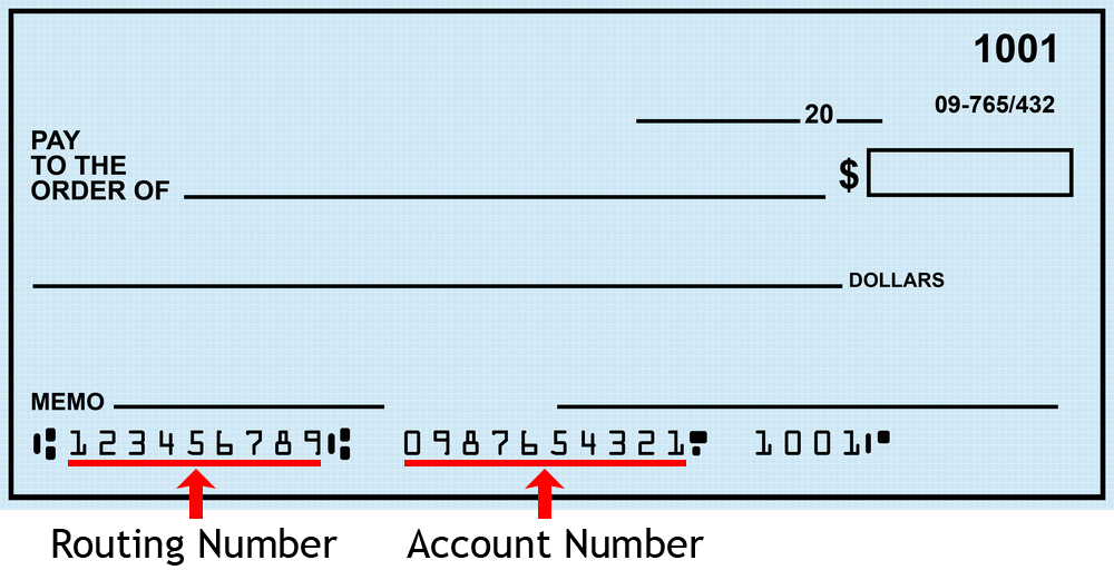 Location of Routing and Account Numbers on a US Check